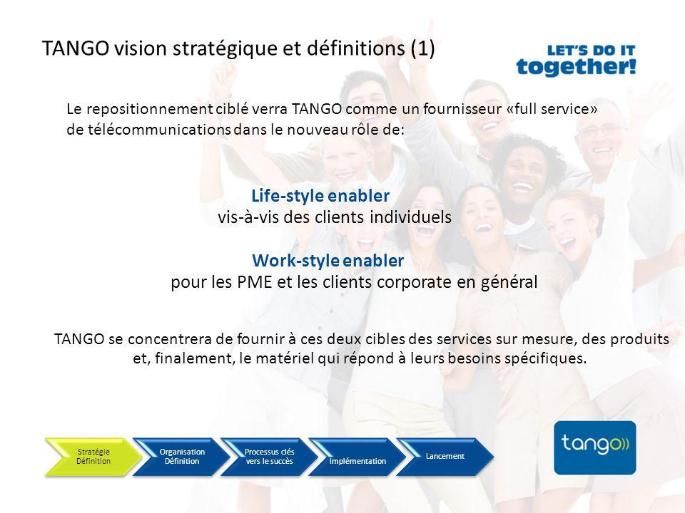 TANGO vision stratégique et définitions (1) Stratégie Définition Organisation Définition Processus clés vers le succès ImplémentationLancement Life-style enabler vis-à-vis des clients individuels Work-style enabler pour les PME et les clients corporate en général TANGO se concentrera de fournir à ces deux cibles des services sur mesure, des produits et, finalement, le matériel qui répond à leurs besoins spécifiques.