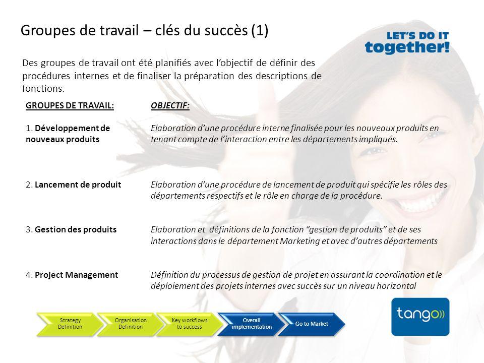 Groupes de travail - clés du succès (2) OBJECTIF: Définition du processus finalisé afin de recruter les nouveaux membres du personnel de Tango.