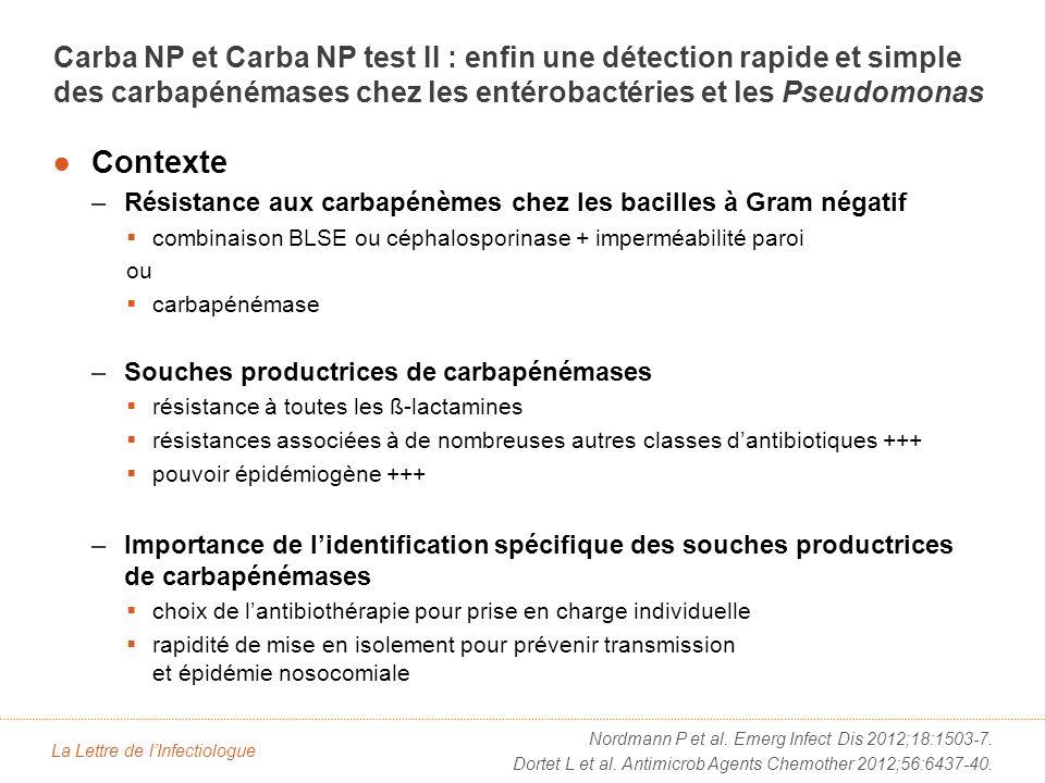 Contexte –Résistance aux carbapénèmes chez les bacilles à Gram négatif combinaison BLSE ou céphalosporinase + imperméabilité paroi ou carbapénémase –S