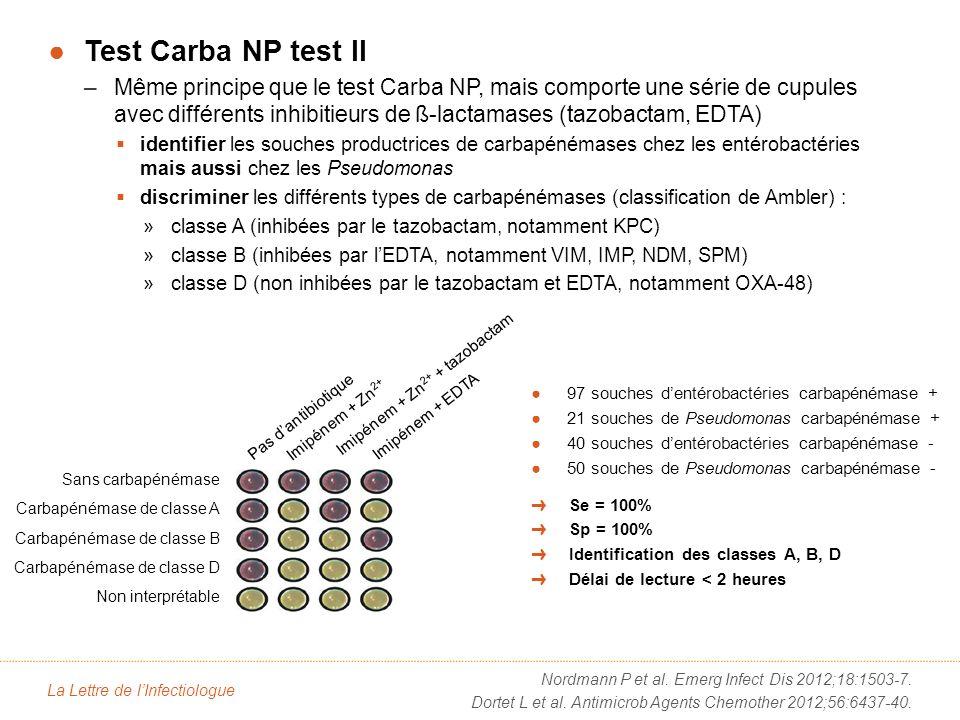 Test Carba NP test II –Même principe que le test Carba NP, mais comporte une série de cupules avec différents inhibitieurs de ß-lactamases (tazobactam