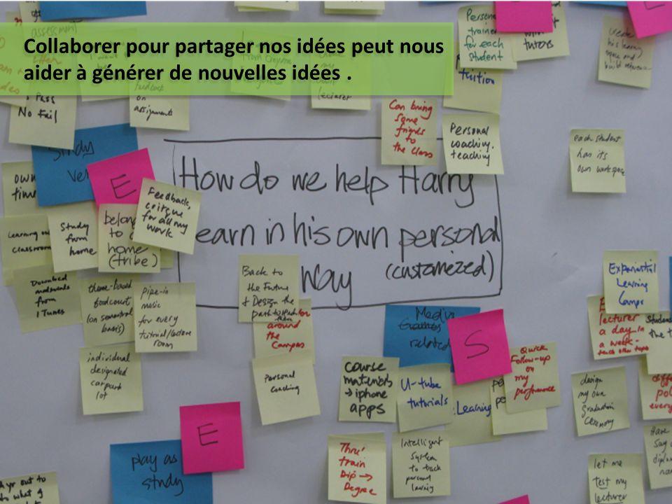 Collaborer pour partager nos idées peut nous aider à générer de nouvelles idées.