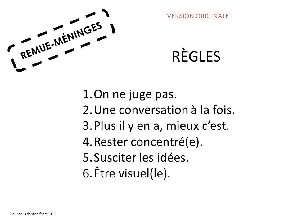 REMUE-MÉNINGES RÈGLES 1.On ne juge pas. 2.Une conversation à la fois. 3.Plus il y en a, mieux cest. 4.Rester concentré(e). 5.Susciter les idées. 6.Êtr
