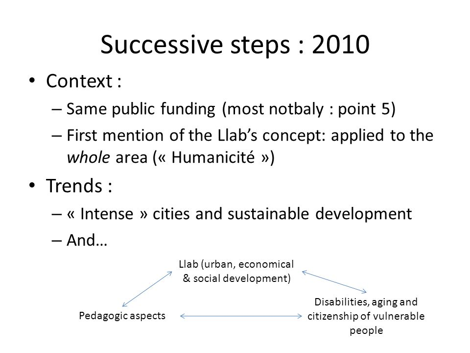 Successive steps : 2010 Context : – Same public funding (most notbaly : point 5) – First mention of the Llabs concept: applied to the whole area (« Hu