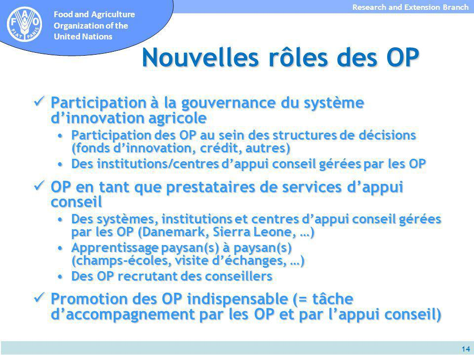 14 Research and Extension Branch Food and Agriculture Organization of the United Nations Nouvelles rôles des OP Participation à la gouvernance du syst