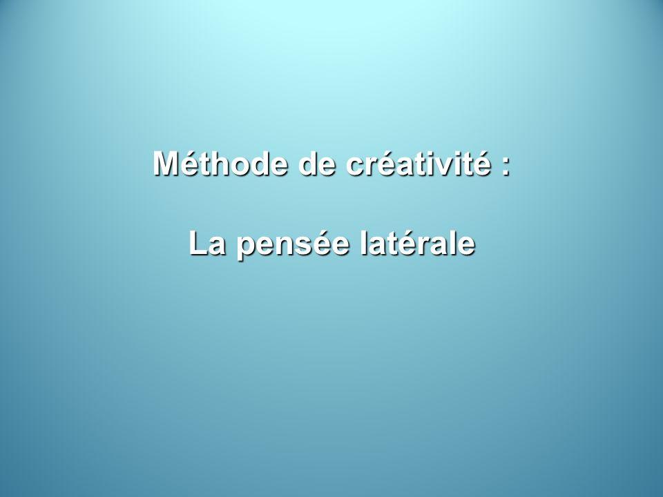 Méthode de créativité : La pensée latérale