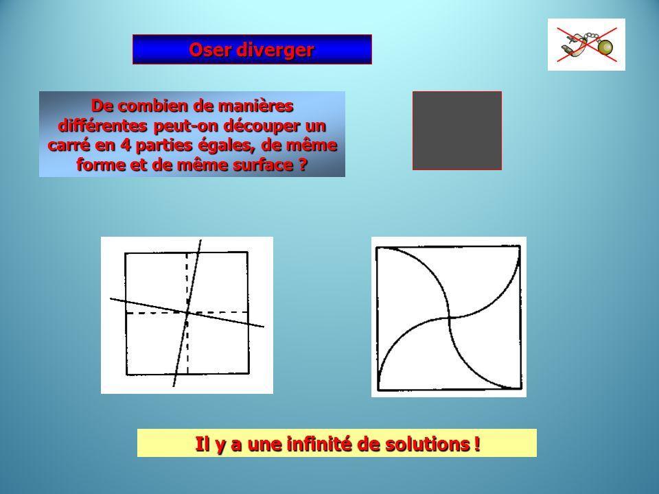 De combien de manières différentes peut-on découper un carré en 4 parties égales, de même forme et de même surface ? Oser diverger Il y a une infinité