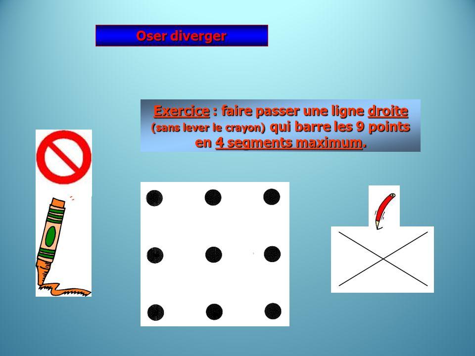 Exercice : faire passer une ligne droite (sans lever le crayon) qui barre les 9 points en 4 segments maximum. Oser diverger