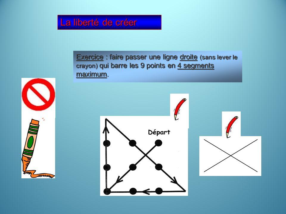 Exercice : faire passer une ligne droite (sans lever le crayon) qui barre les 9 points en 4 segments maximum. La liberté de créer