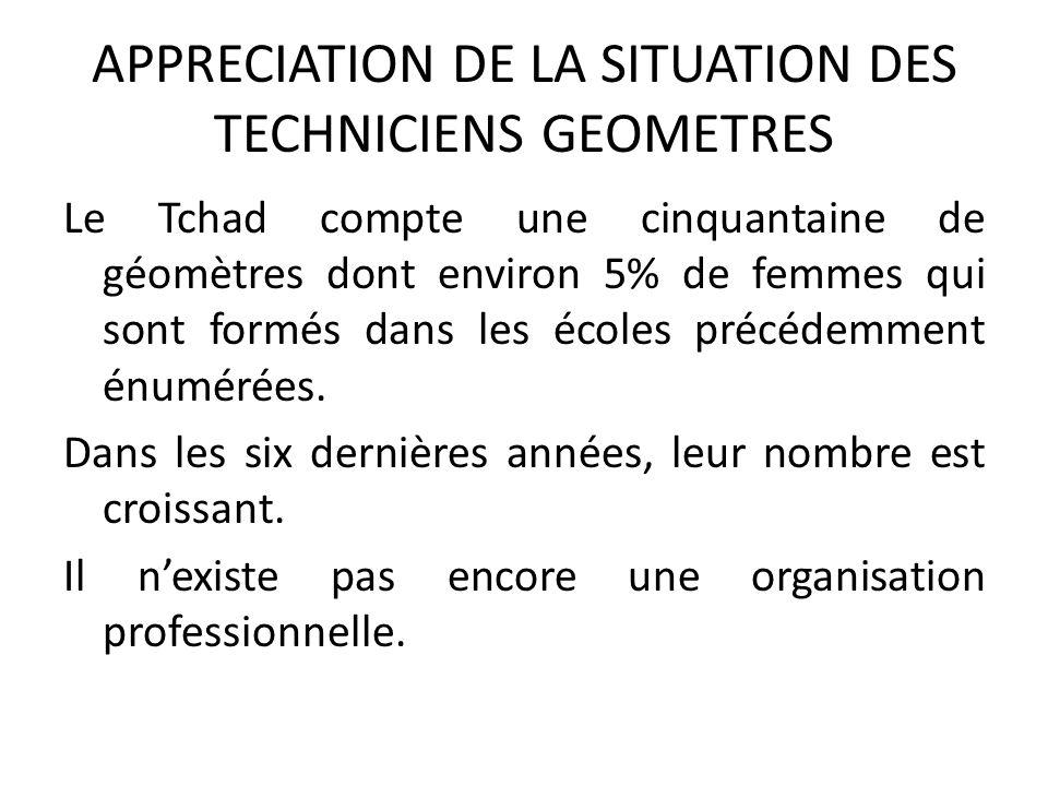 APPRECIATION DE LA SITUATION DES TECHNICIENS GEOMETRES Le Tchad compte une cinquantaine de géomètres dont environ 5% de femmes qui sont formés dans le