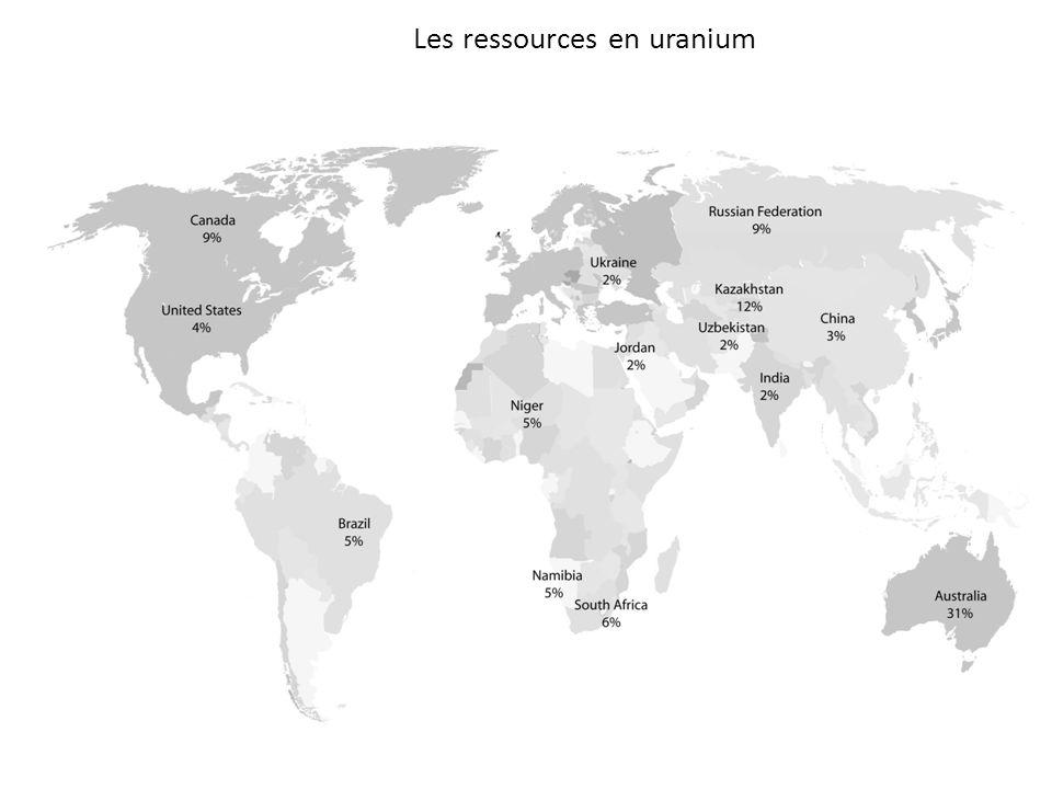 Les ressources en uranium Répartition des ressources identifiées (< 130$/kgU)