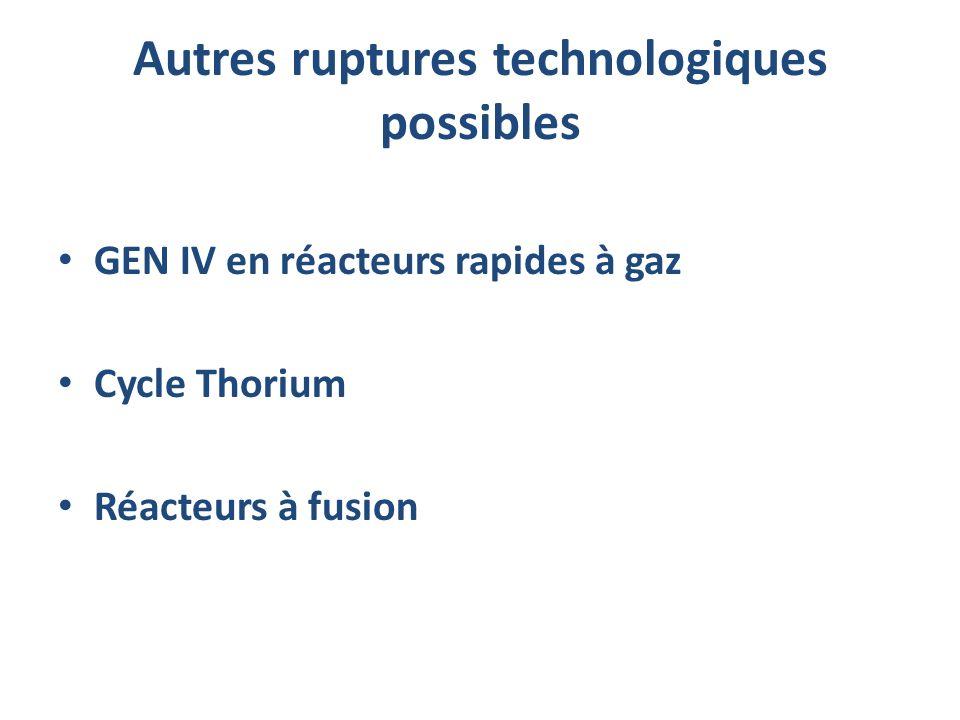 Autres ruptures technologiques possibles GEN IV en réacteurs rapides à gaz Cycle Thorium Réacteurs à fusion