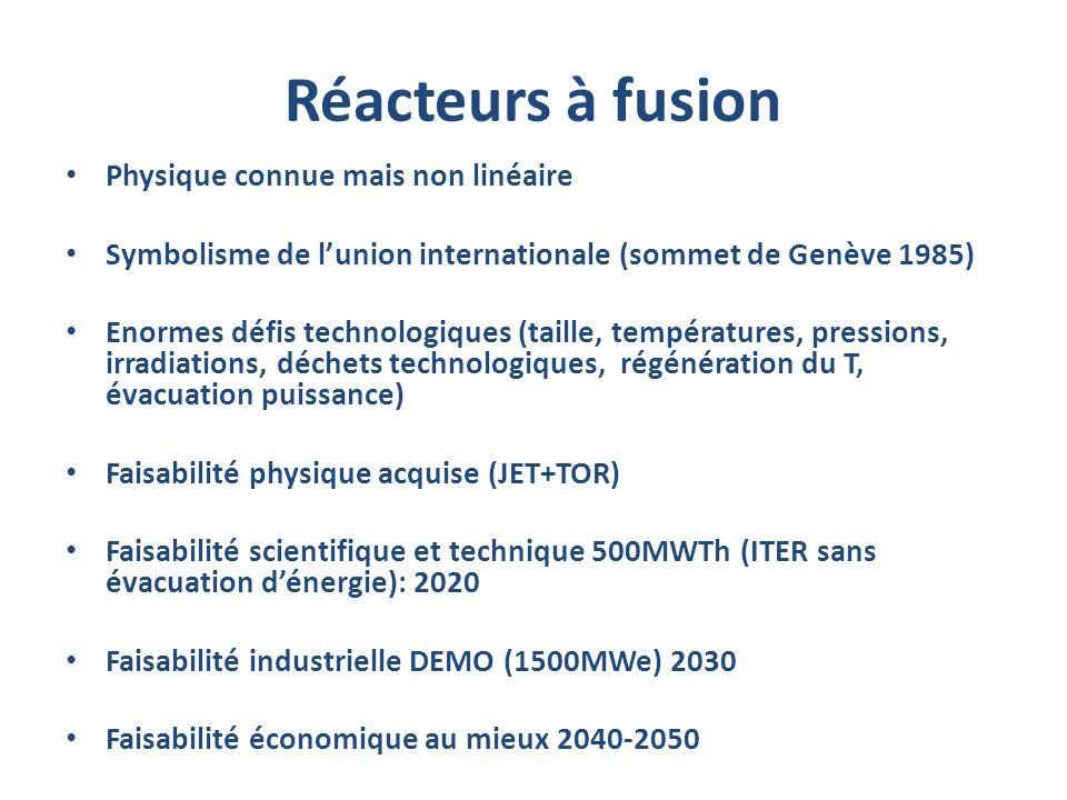 Réacteurs à fusion Physique connue mais non linéaire Symbolisme de lunion internationale (sommet de Genève 1985) Enormes défis technologiques (taille,