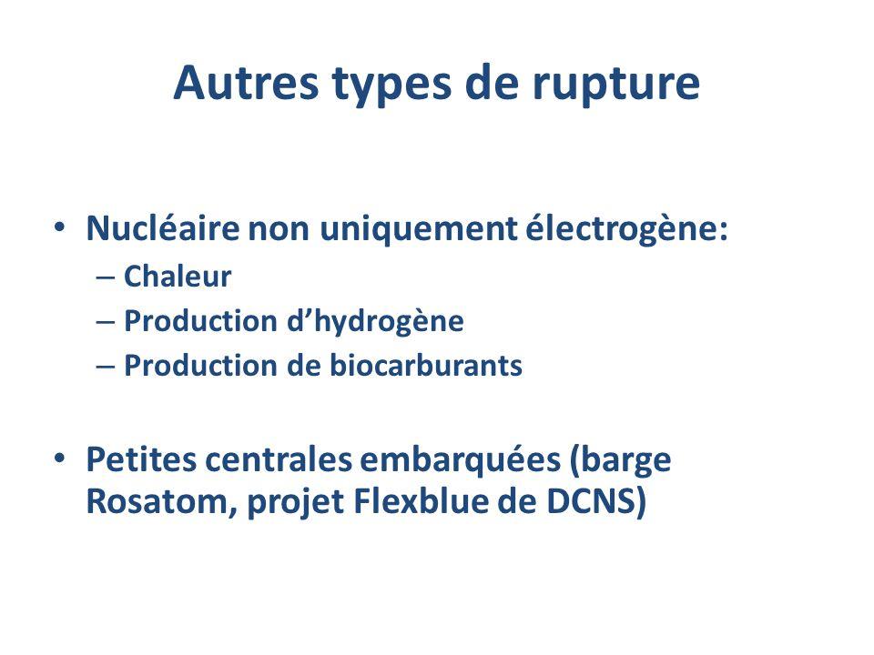 Autres types de rupture Nucléaire non uniquement électrogène: – Chaleur – Production dhydrogène – Production de biocarburants Petites centrales embarq