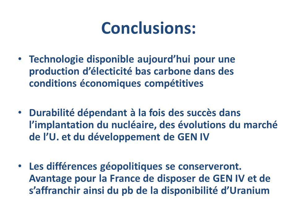 Conclusions: Technologie disponible aujourdhui pour une production délecticité bas carbone dans des conditions économiques compétitives Durabilité dép