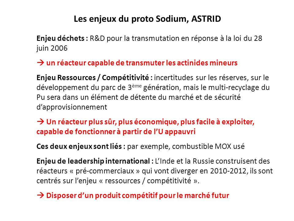 Les enjeux du proto Sodium, ASTRID Enjeu déchets : R&D pour la transmutation en réponse à la loi du 28 juin 2006 un réacteur capable de transmuter les