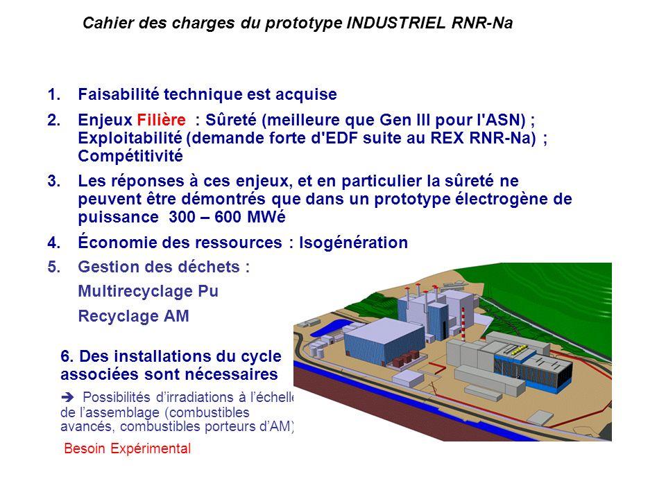 Cahier des charges du prototype INDUSTRIEL RNR-Na 1.Faisabilité technique est acquise 2.Enjeux Filière : Sûreté (meilleure que Gen III pour l'ASN) ; E