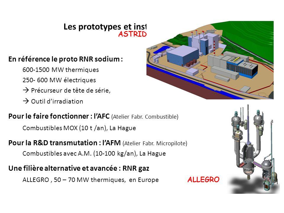 Les prototypes et installations associées En référence le proto RNR sodium : 600-1500 MW thermiques 250- 600 MW électriques Précurseur de tête de séri