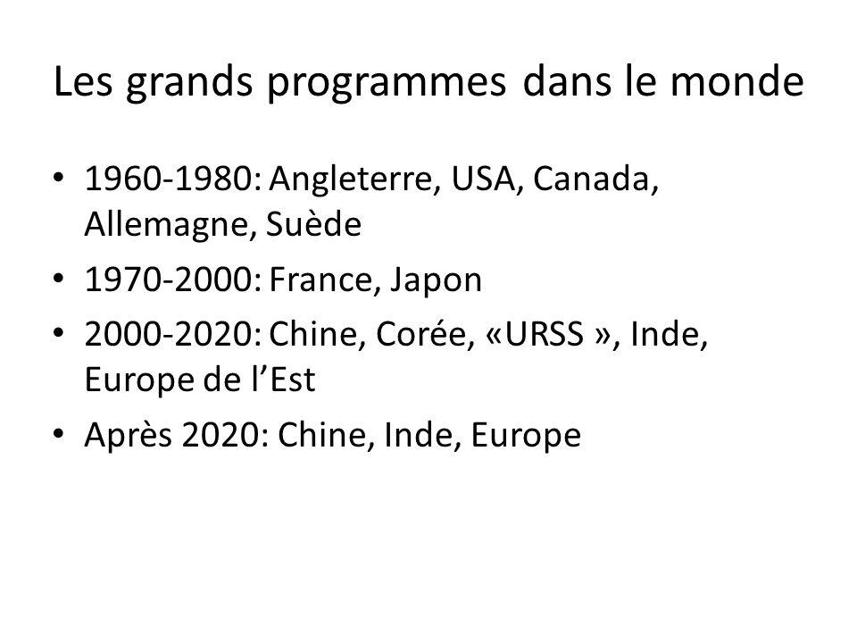 Les grands programmes dans le monde 1960-1980: Angleterre, USA, Canada, Allemagne, Suède 1970-2000: France, Japon 2000-2020: Chine, Corée, «URSS », In