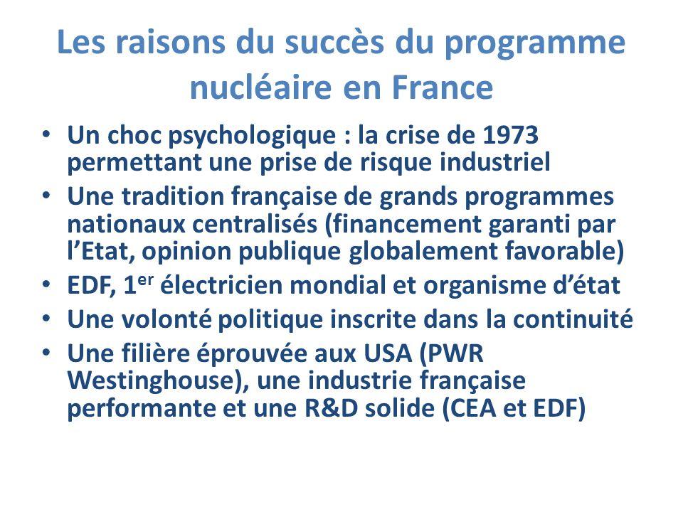 Les raisons du succès du programme nucléaire en France Un choc psychologique : la crise de 1973 permettant une prise de risque industriel Une traditio