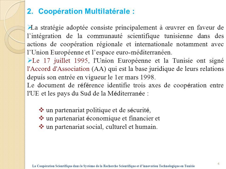 5 Le cadre euro-méditerranéen de coopération est stratégique renforcer la présence dinstitutions scientifiques méditerranéennes au sein des programmes de recherche européens.