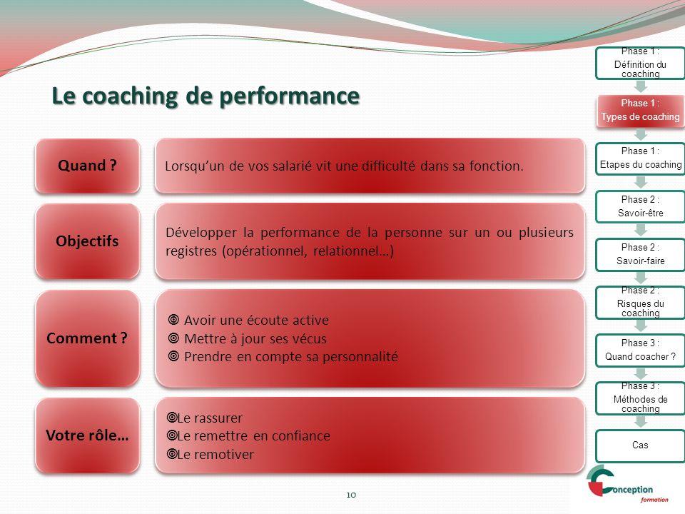 Le coaching de performance 10 Objectifs Développer la performance de la personne sur un ou plusieurs registres (opérationnel, relationnel…) Lorsquun d