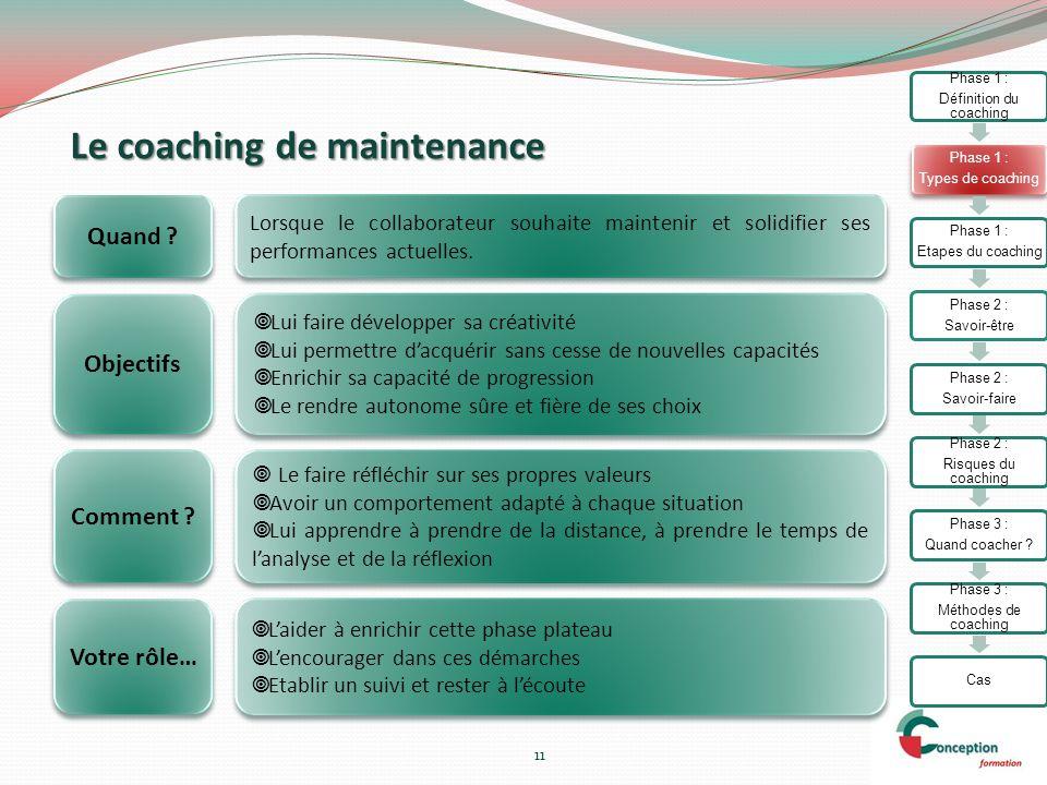 Le coaching de maintenance 11 Objectifs Lui faire développer sa créativité Lui permettre dacquérir sans cesse de nouvelles capacités Enrichir sa capac