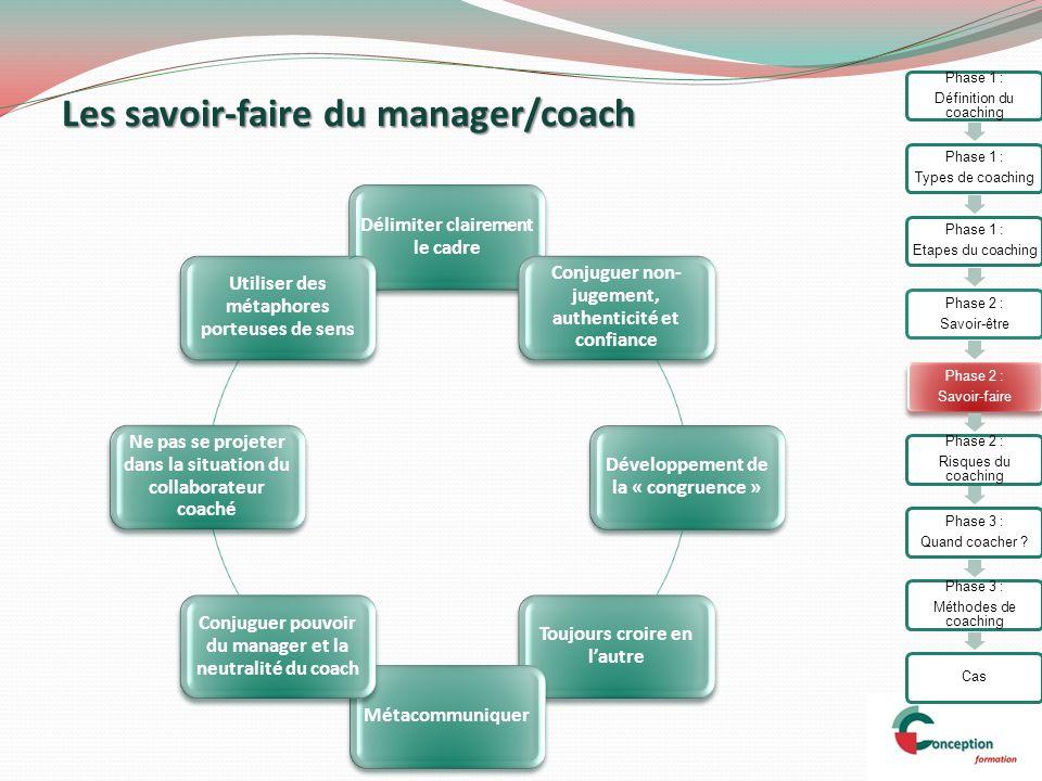 Les savoir-faire du manager/coach 14 Délimiter clairement le cadre Conjuguer non- jugement, authenticité et confiance Développement de la « congruence