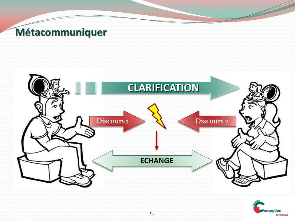 Métacommuniquer 15 Discours 1 Discours 2 ECHANGE CLARIFICATIONCLARIFICATION