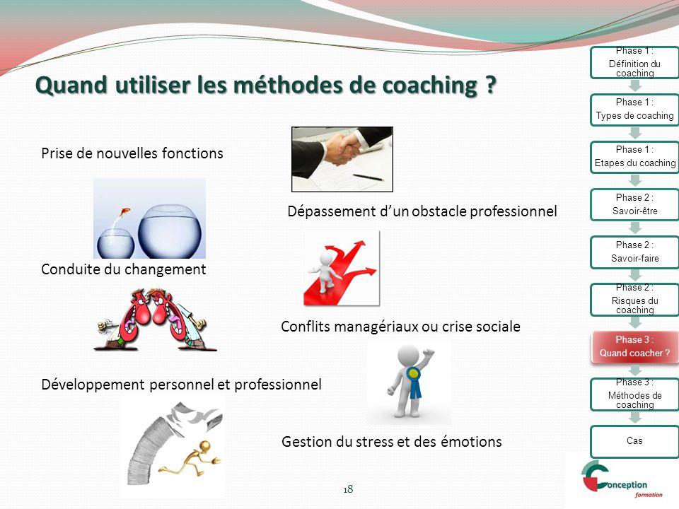 Quand utiliser les méthodes de coaching ? Prise de nouvelles fonctions Dépassement dun obstacle professionnel Conduite du changement Conflits managéri