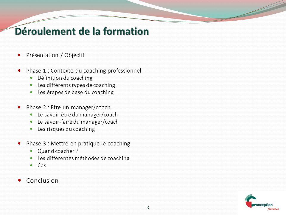 Déroulement de la formation Présentation / Objectif Phase 1 : Contexte du coaching professionnel Définition du coaching Les différents types de coachi