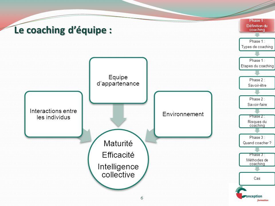 Les risques pour le manager 17 Froisser le collaborateur Donner de mauvaise direction Rompre le dialogue Conflit / Rupture de la relation Faire des erreurs de diagnostic Phase 1 : Définition du coaching Phase 1 : Types de coaching Phase 1 : Etapes du coaching Phase 2 : Savoir-être Phase 2 : Savoir-faire Phase 2 : Risques du coaching Phase 3 : Quand coacher .