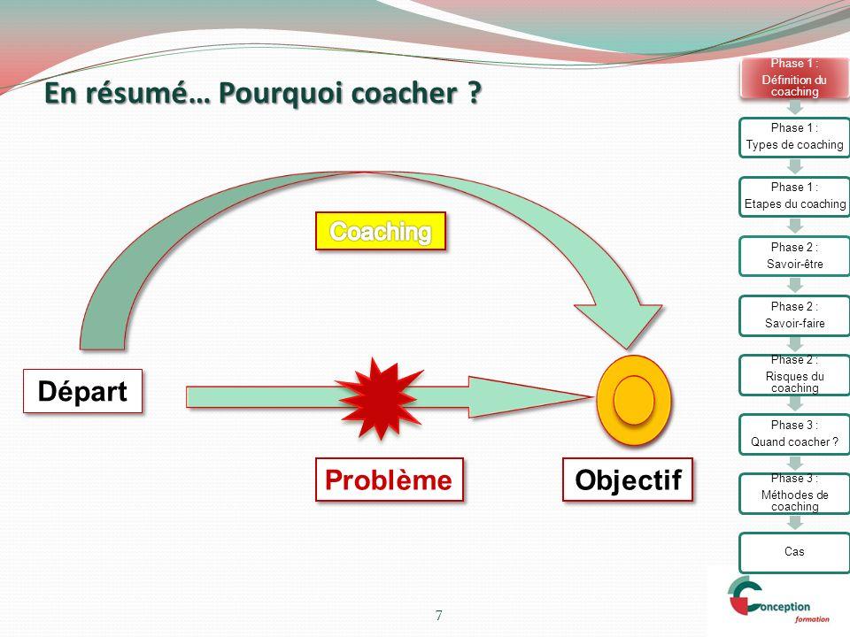 En résumé… Pourquoi coacher ? 7 Phase 1 : Définition du coaching Phase 1 : Types de coaching Phase 1 : Etapes du coaching Phase 2 : Savoir-être Phase