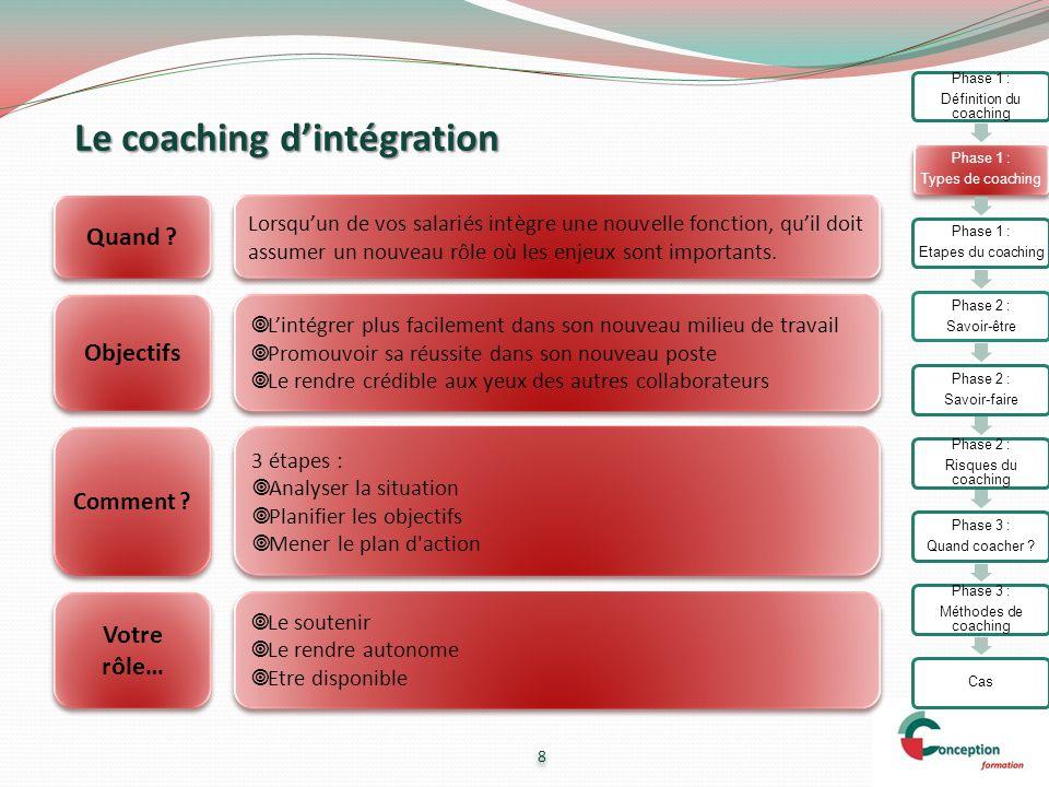 Les méthodes de coaching Le Questionnement et la reformulation La Reconnaissance (Positive) La Reconnaissance (Négative) Le Recadrage La Confrontation L Explicitation L Interprétation La Permission et la protection La Réorientation positive des erreurs 19 Phase 1 : Définition du coaching Phase 1 : Types de coaching Phase 1 : Etapes du coaching Phase 2 : Savoir-être Phase 2 : Savoir-faire Phase 2 : Risques du coaching Phase 3 : Quand coacher .