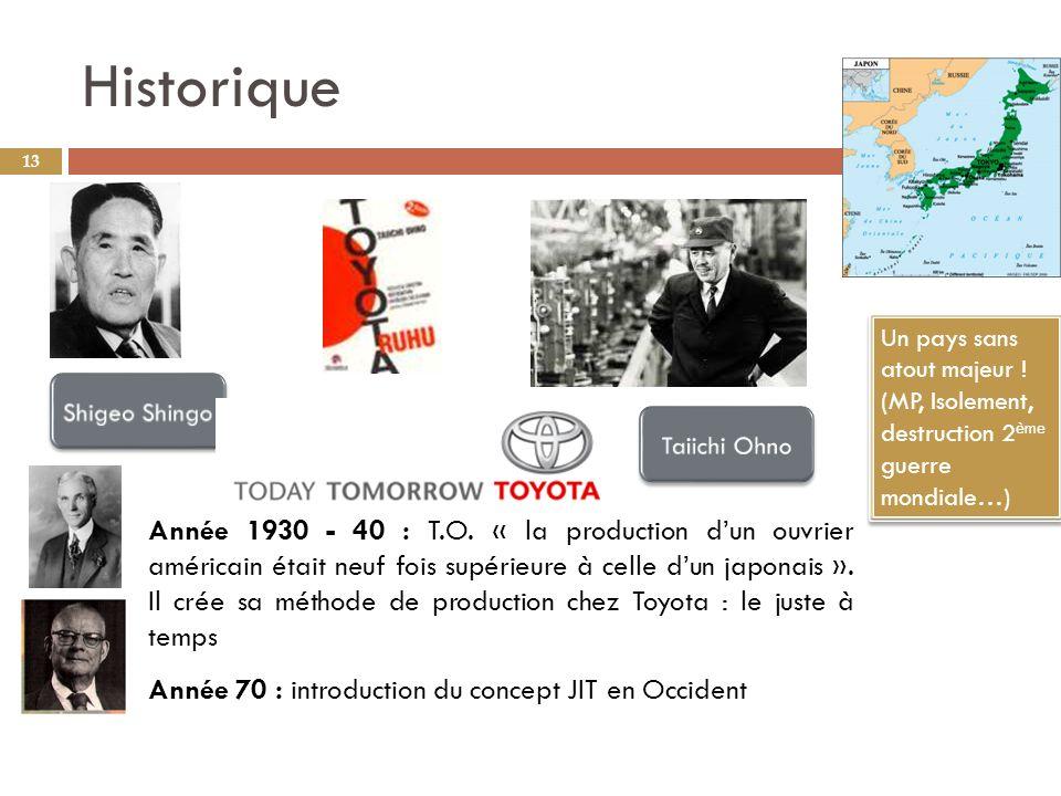 Historique 13 Année 1930 - 40 : T.O.