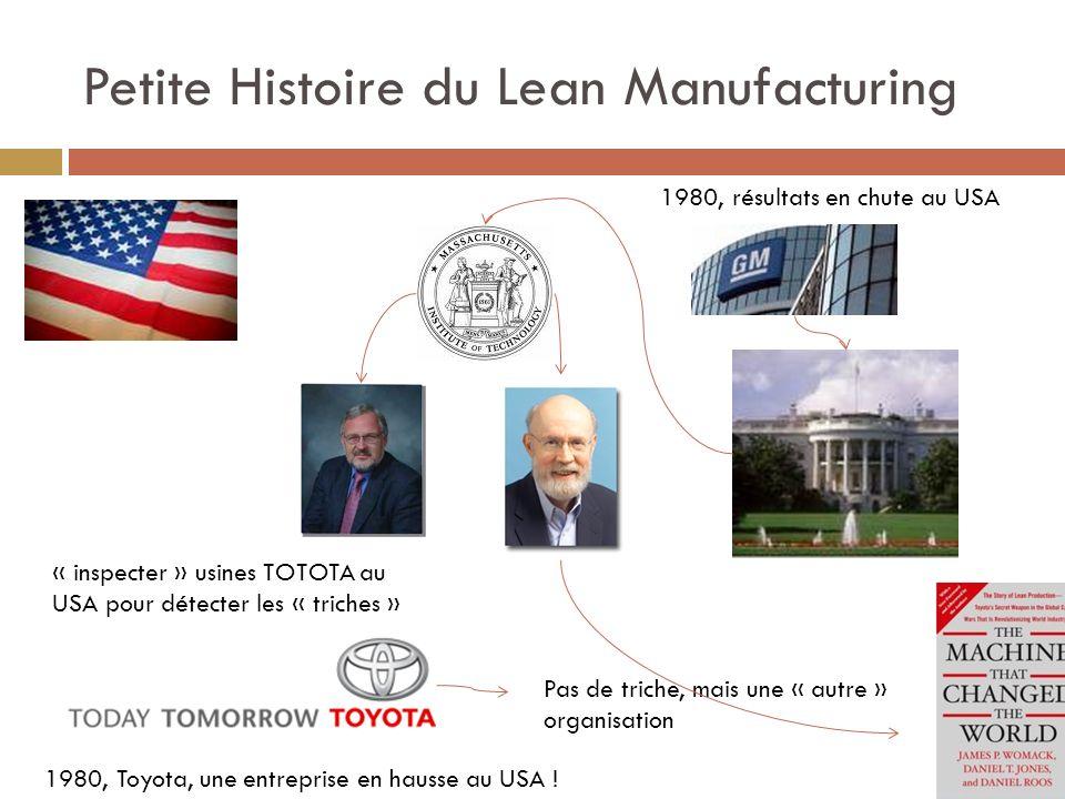 Petite Histoire du Lean Manufacturing 1980, résultats en chute au USA « inspecter » usines TOTOTA au USA pour détecter les « triches » Pas de triche, mais une « autre » organisation 1980, Toyota, une entreprise en hausse au USA !