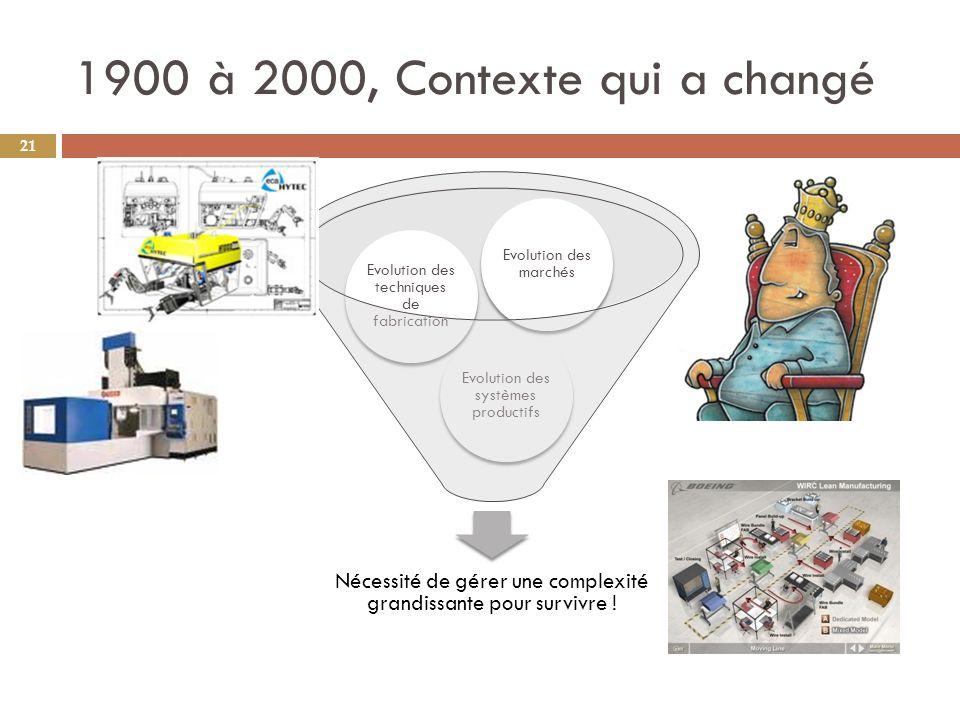 1900 à 2000, Contexte qui a changé 21 Nécessité de gérer une complexité grandissante pour survivre .