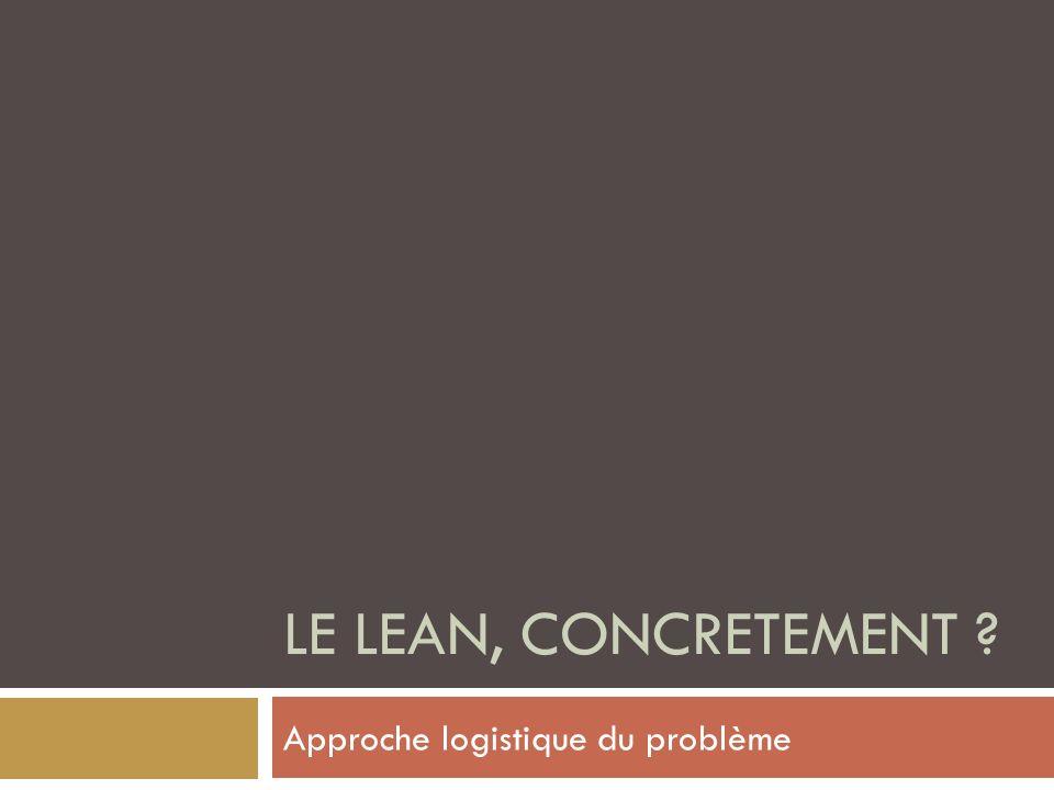 LE LEAN, CONCRETEMENT ? Approche logistique du problème