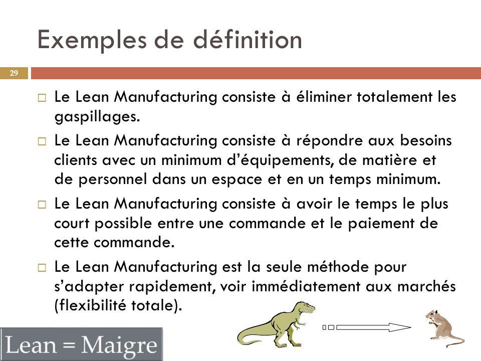 Exemples de définition 29 Le Lean Manufacturing consiste à éliminer totalement les gaspillages.