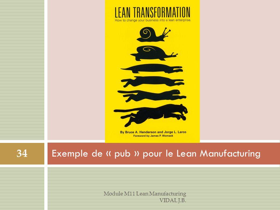 Exemple de « pub » pour le Lean Manufacturing 34 Module M11 Lean Manufacturing VIDAL J.B.