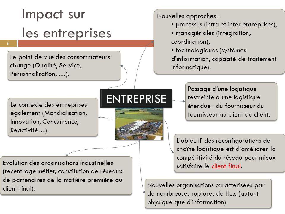 Impact sur les entreprises 6 Le point de vue des consommateurs change (Qualité, Service, Personnalisation, …).