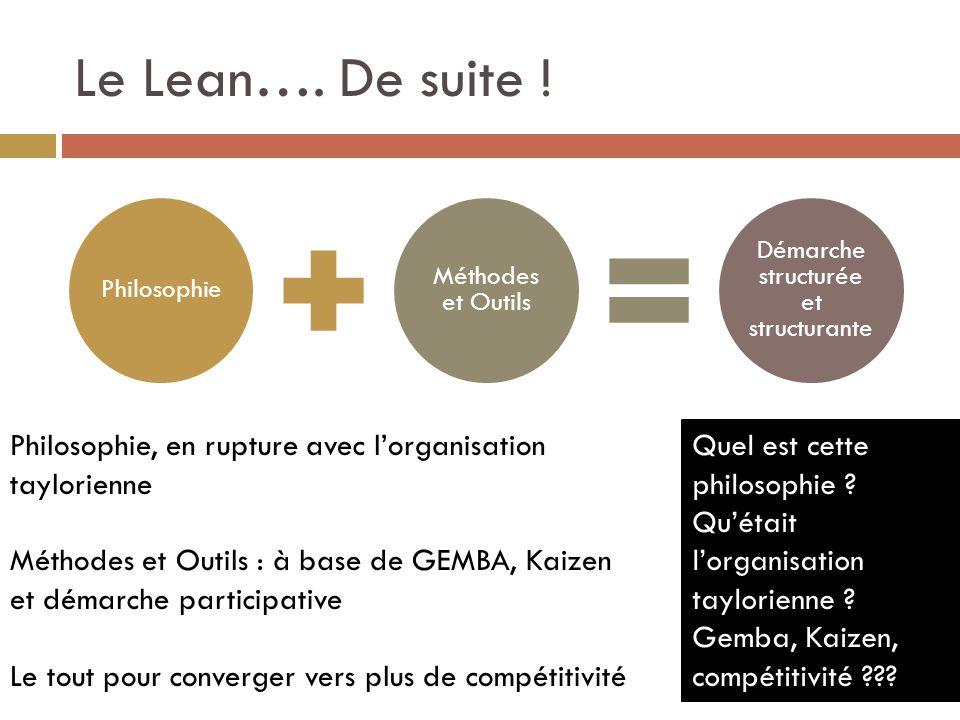 Le Lean….De suite .