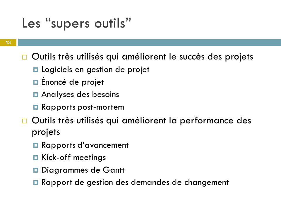 Les supers outils Outils très utilisés qui améliorent le succès des projets Logiciels en gestion de projet Énoncé de projet Analyses des besoins Rappo