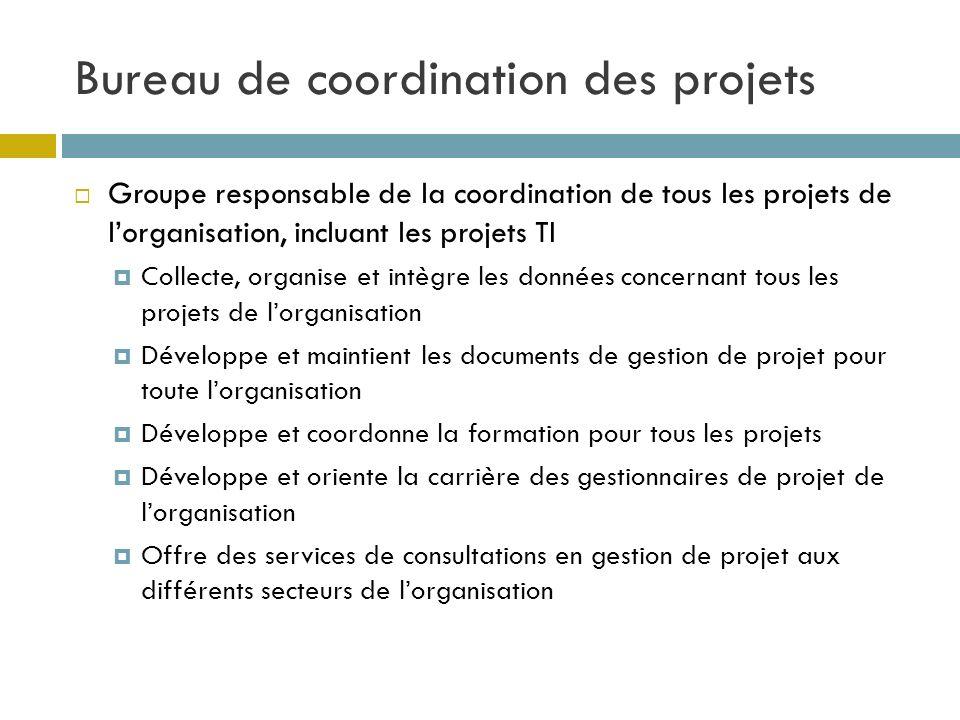 Bureau de coordination des projets Groupe responsable de la coordination de tous les projets de lorganisation, incluant les projets TI Collecte, organ