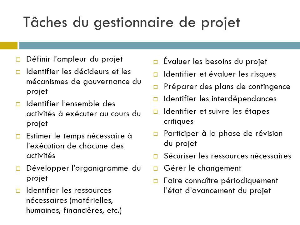 Tâches du gestionnaire de projet Définir lampleur du projet Identifier les décideurs et les mécanismes de gouvernance du projet Identifier lensemble d