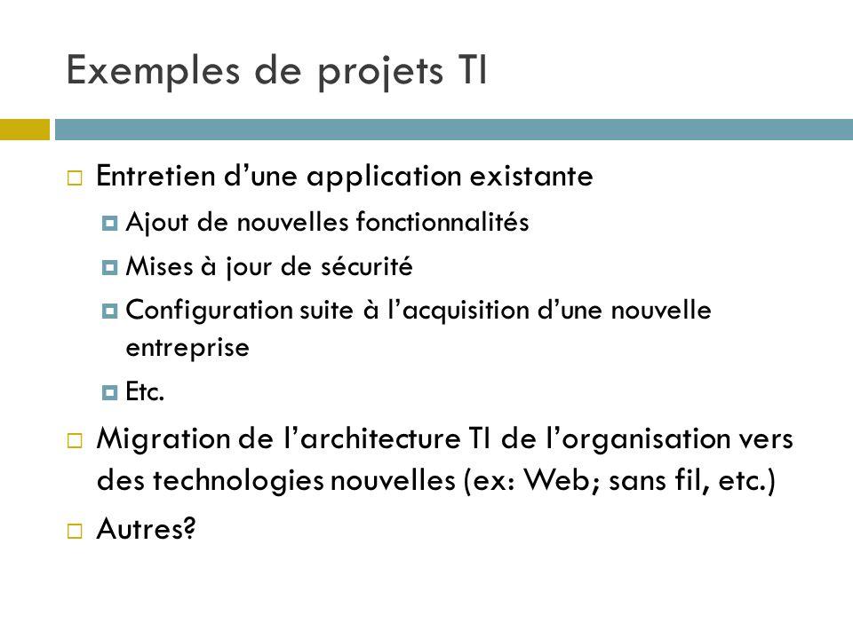 Exemples de projets TI Entretien dune application existante Ajout de nouvelles fonctionnalités Mises à jour de sécurité Configuration suite à lacquisi