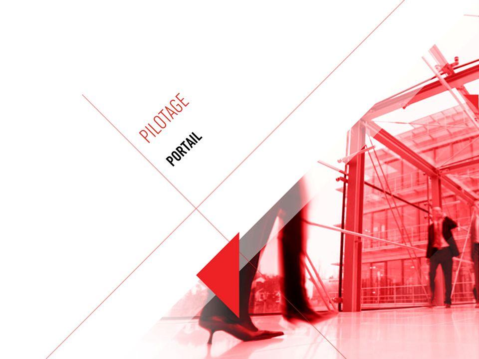 © SQLI GROUP – 2011 PILOTAGE + INDICATEURS – JALONS – NOUVEL INDICATEUR Un nouveau graphique vient enrichir lindicateur « Jalons ».