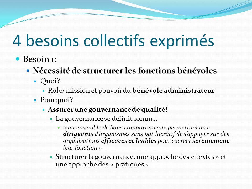4 besoins collectifs exprimés Besoin 1: Nécessité de structurer les fonctions bénévoles Quoi? Rôle/ mission et pouvoir du bénévole administrateur Pour