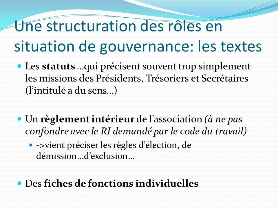 Une structuration des rôles en situation de gouvernance: les textes Les statuts …qui précisent souvent trop simplement les missions des Présidents, Tr