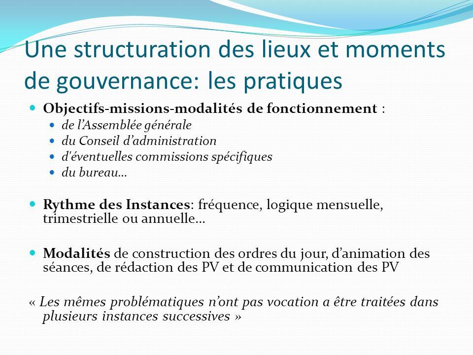 Une structuration des lieux et moments de gouvernance: les pratiques Objectifs-missions-modalités de fonctionnement : de lAssemblée générale du Consei