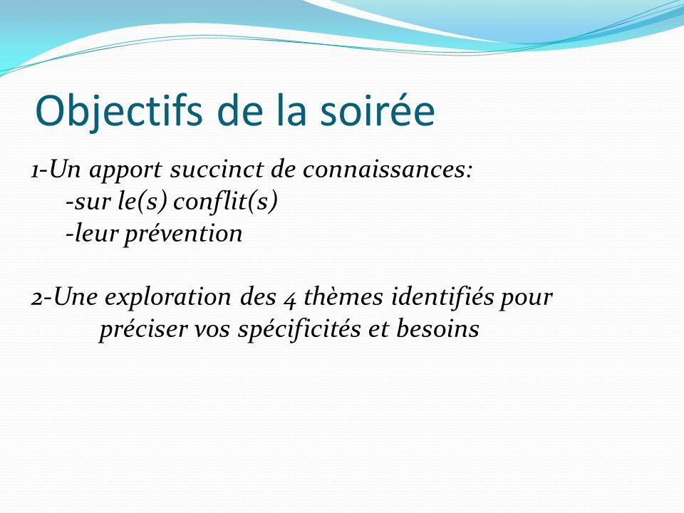 Objectifs de la soirée 1-Un apport succinct de connaissances: -sur le(s) conflit(s) -leur prévention 2-Une exploration des 4 thèmes identifiés pour pr